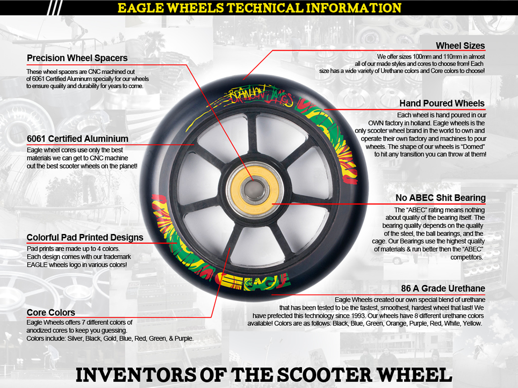 Welcome to Eagle Supply - Inventors of the scooter wheel   Eagle Supply